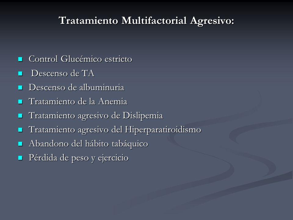 Tratamiento Multifactorial Agresivo: