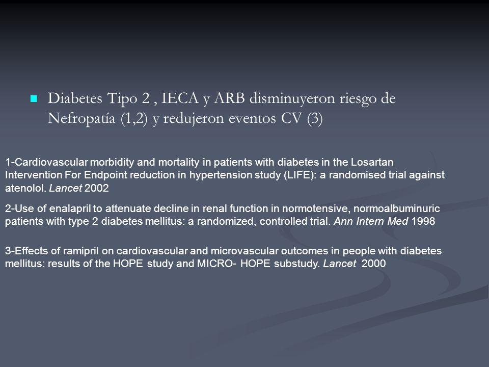 Diabetes Tipo 2 , IECA y ARB disminuyeron riesgo de Nefropatía (1,2) y redujeron eventos CV (3)