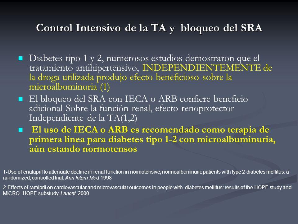 Control Intensivo de la TA y bloqueo del SRA