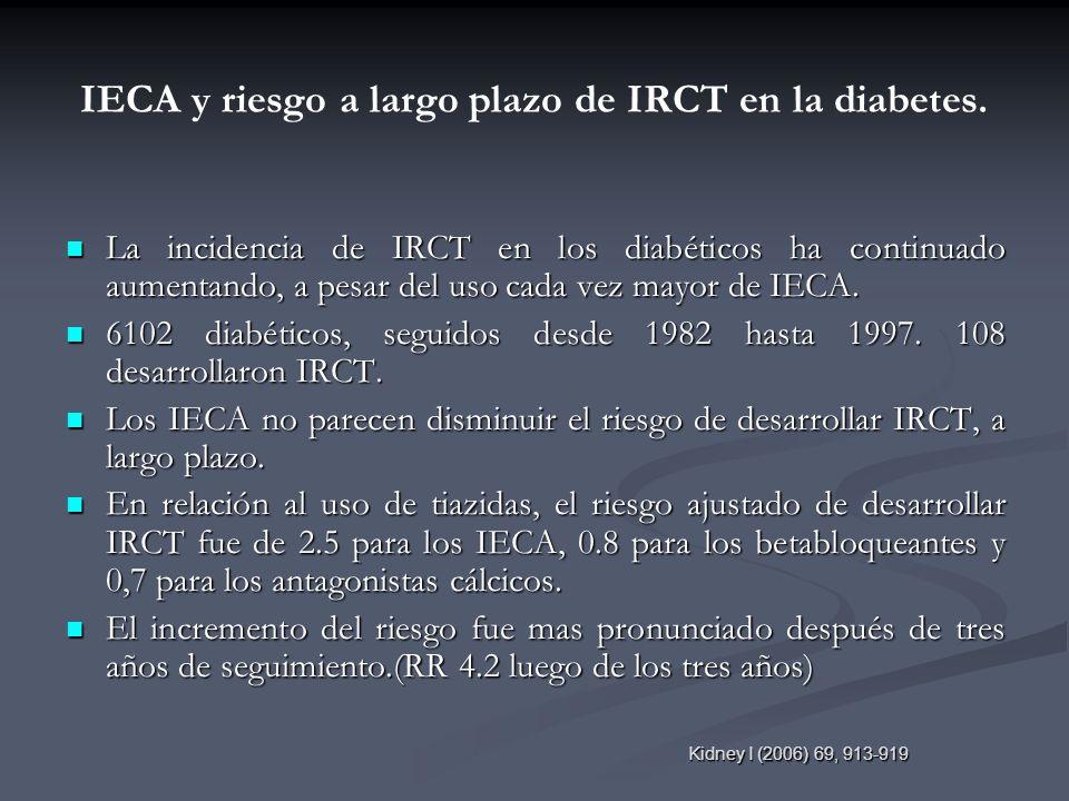IECA y riesgo a largo plazo de IRCT en la diabetes.