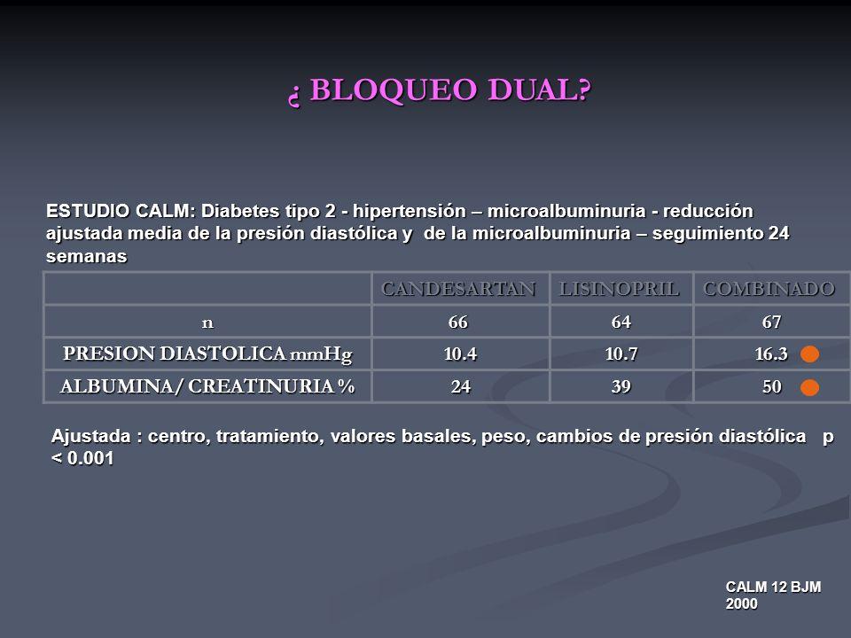 PRESION DIASTOLICA mmHg ALBUMINA/ CREATINURIA %