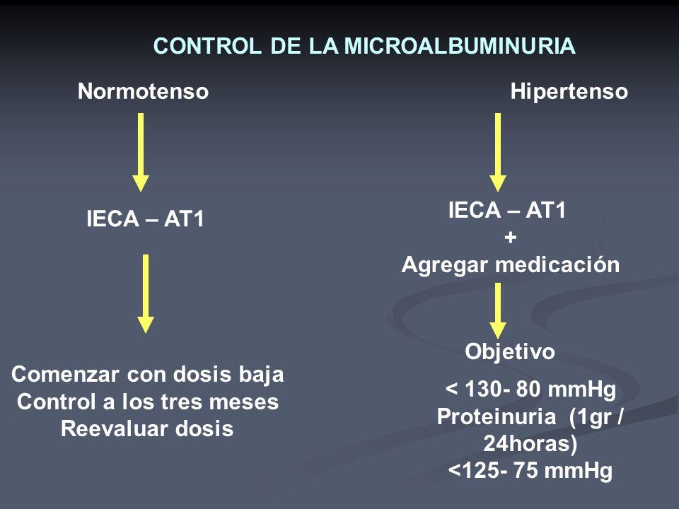 CONTROL DE LA MICROALBUMINURIA