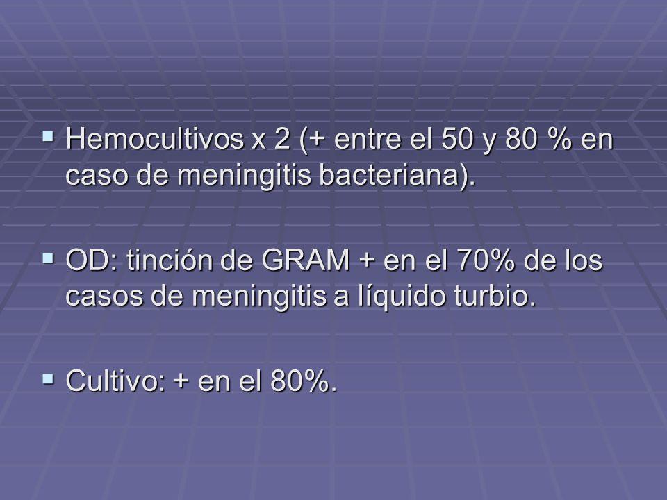 Hemocultivos x 2 (+ entre el 50 y 80 % en caso de meningitis bacteriana).