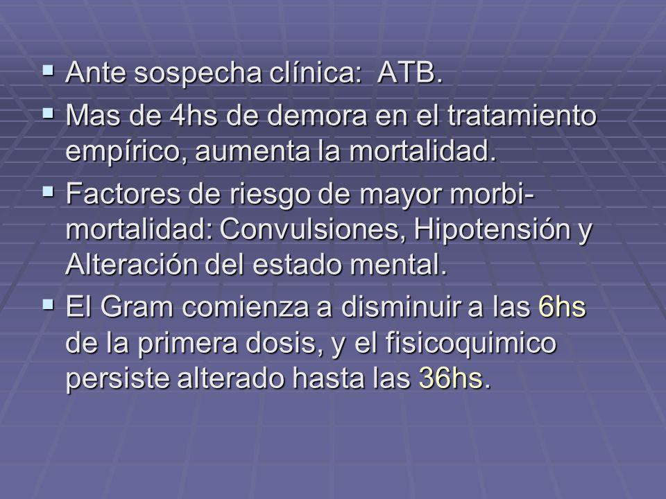 Ante sospecha clínica: ATB.