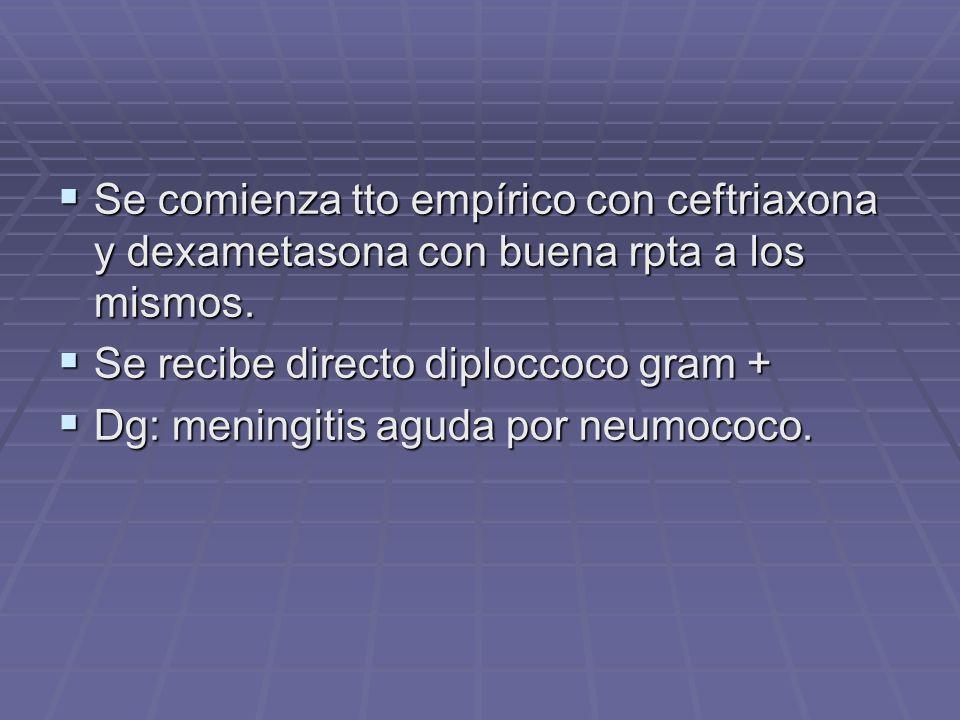 Se comienza tto empírico con ceftriaxona y dexametasona con buena rpta a los mismos.