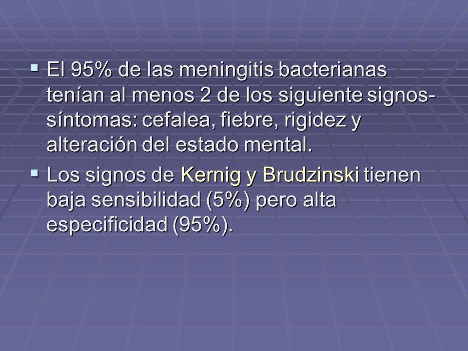 El 95% de las meningitis bacterianas tenían al menos 2 de los siguiente signos-síntomas: cefalea, fiebre, rigidez y alteración del estado mental.