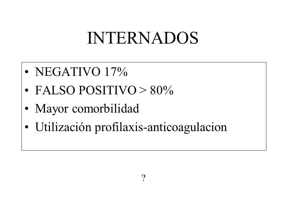 INTERNADOS NEGATIVO 17% FALSO POSITIVO > 80% Mayor comorbilidad