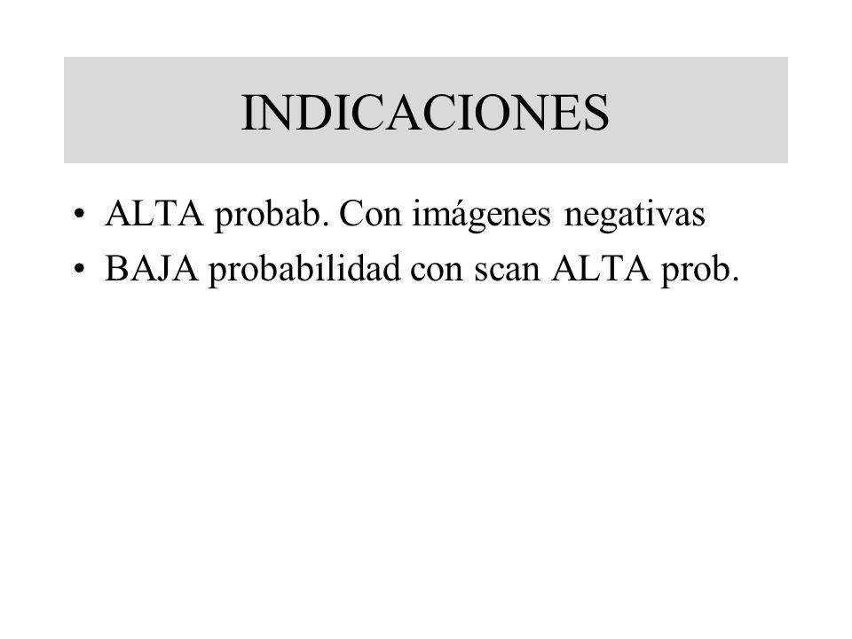 INDICACIONES ALTA probab. Con imágenes negativas