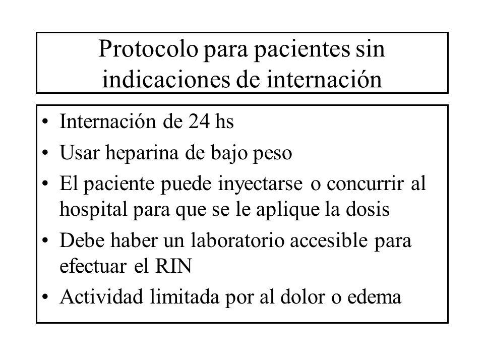 Protocolo para pacientes sin indicaciones de internación
