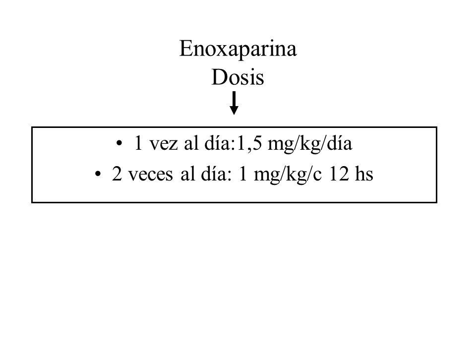 2 veces al día: 1 mg/kg/c 12 hs