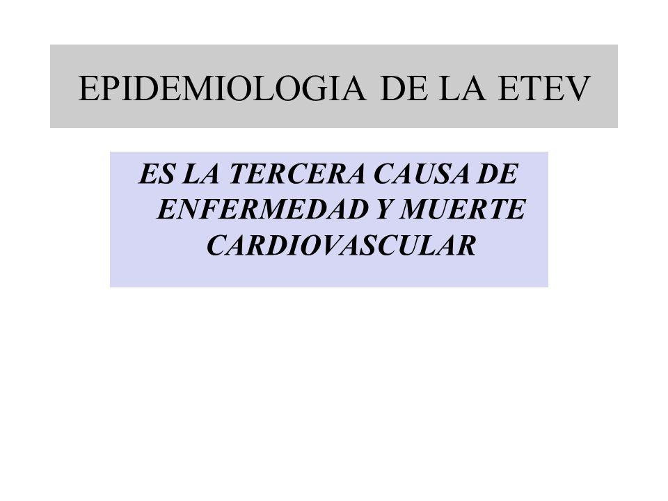 EPIDEMIOLOGIA DE LA ETEV