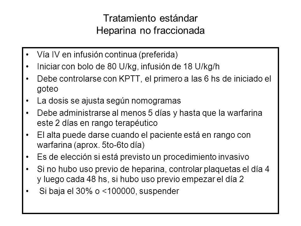 Tratamiento estándar Heparina no fraccionada
