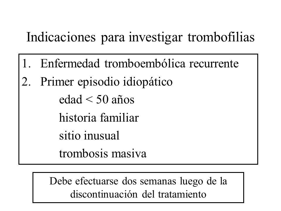 Indicaciones para investigar trombofilias