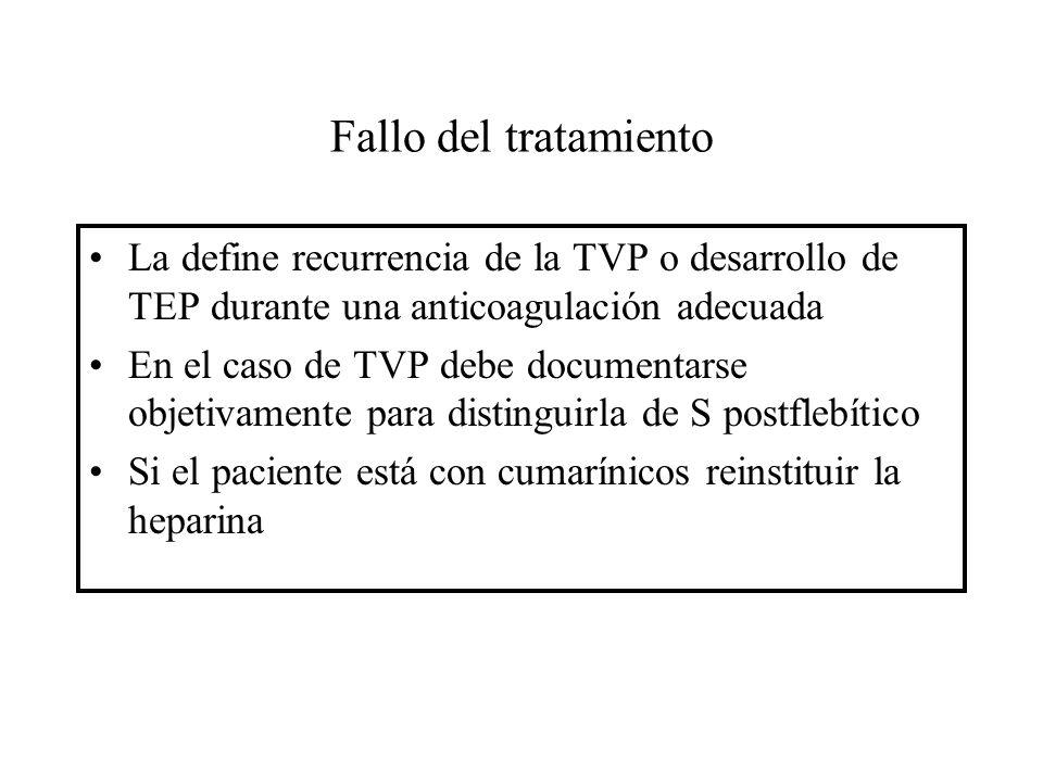 Fallo del tratamiento La define recurrencia de la TVP o desarrollo de TEP durante una anticoagulación adecuada.