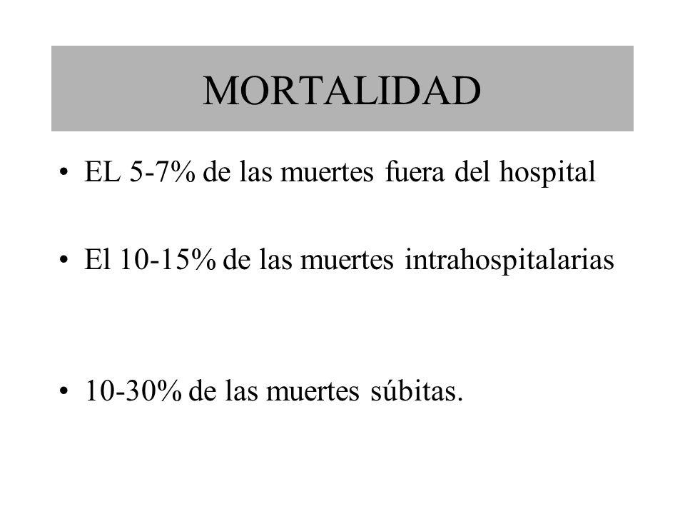 MORTALIDAD EL 5-7% de las muertes fuera del hospital