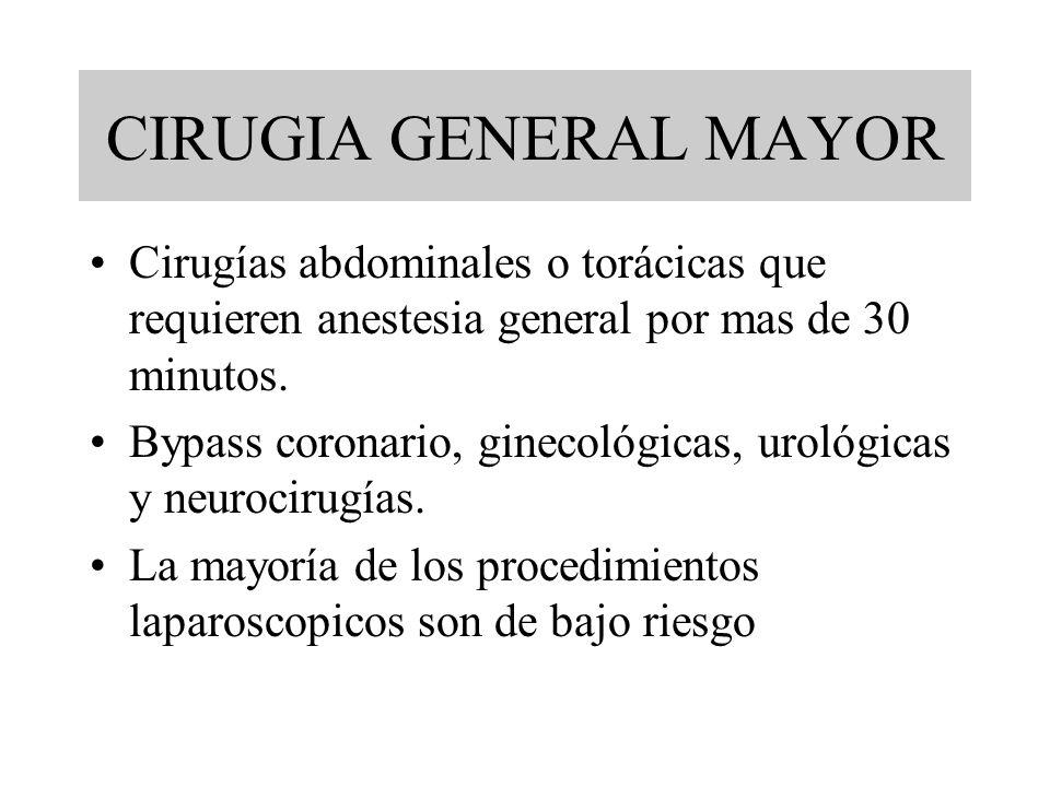 CIRUGIA GENERAL MAYOR Cirugías abdominales o torácicas que requieren anestesia general por mas de 30 minutos.