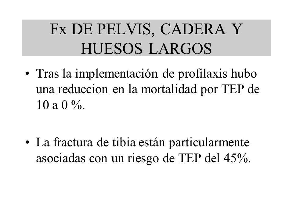 Fx DE PELVIS, CADERA Y HUESOS LARGOS