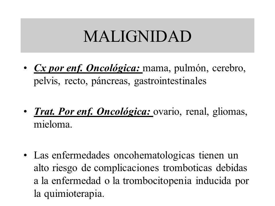 MALIGNIDAD Cx por enf. Oncológica: mama, pulmón, cerebro, pelvis, recto, páncreas, gastrointestinales.