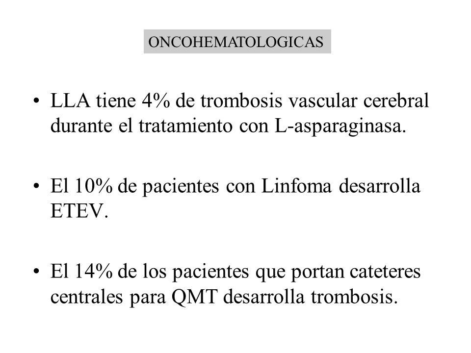 El 10% de pacientes con Linfoma desarrolla ETEV.
