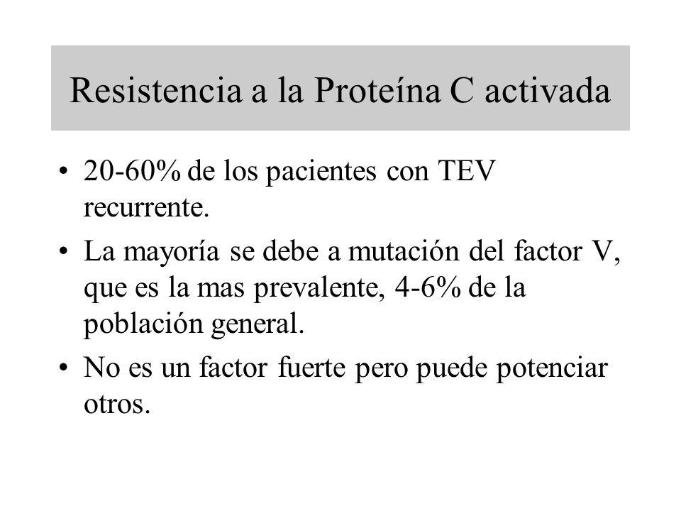 Resistencia a la Proteína C activada