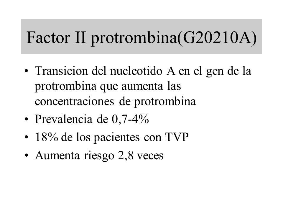 Factor II protrombina(G20210A)