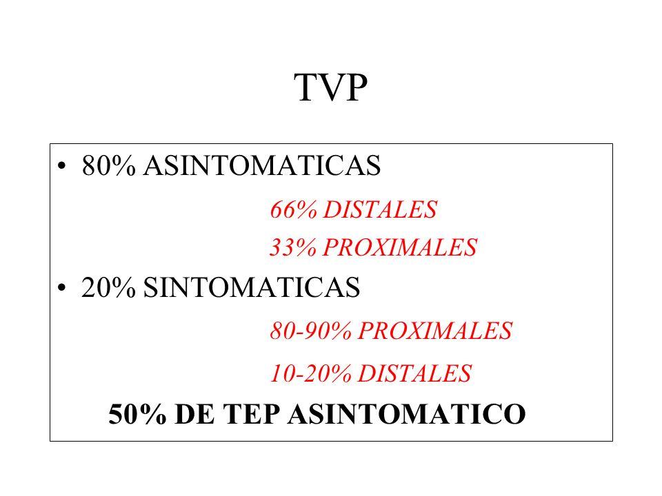 TVP 80% ASINTOMATICAS 66% DISTALES 20% SINTOMATICAS 80-90% PROXIMALES