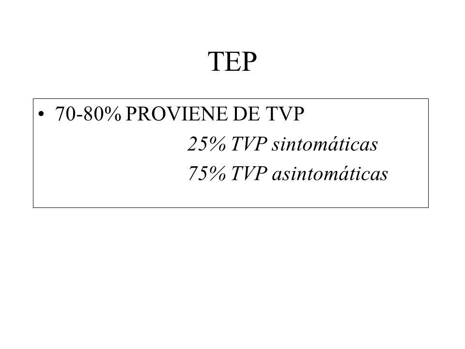 TEP 70-80% PROVIENE DE TVP 25% TVP sintomáticas 75% TVP asintomáticas