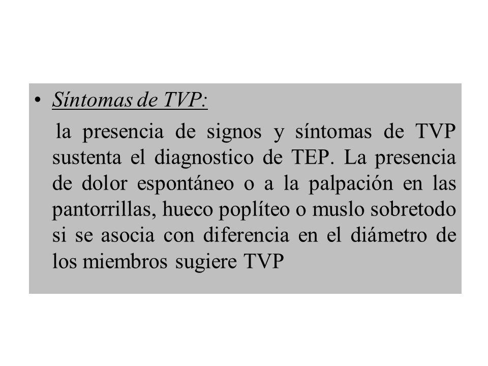 Síntomas de TVP: