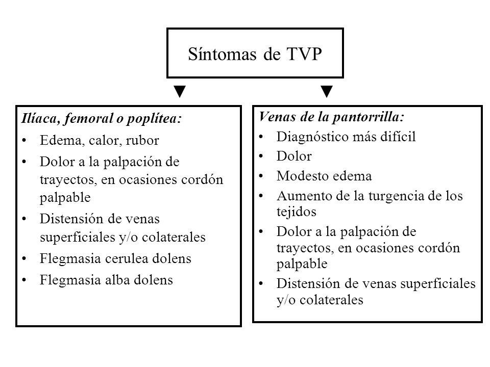Síntomas de TVP Ilíaca, femoral o poplítea: Edema, calor, rubor