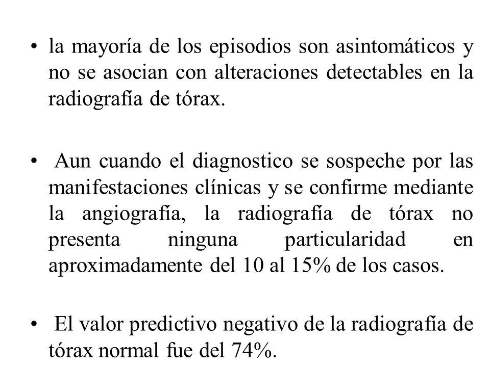 la mayoría de los episodios son asintomáticos y no se asocian con alteraciones detectables en la radiografía de tórax.