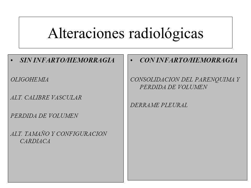 Alteraciones radiológicas