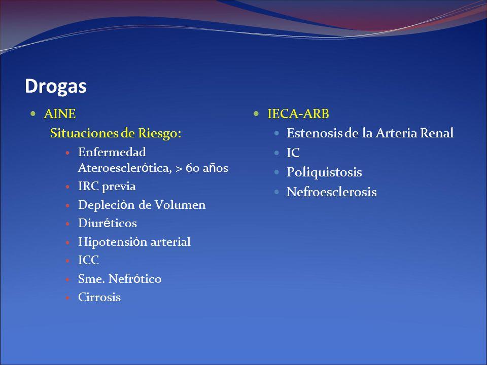 Drogas AINE Situaciones de Riesgo: IECA-ARB