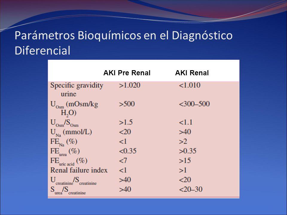 Parámetros Bioquímicos en el Diagnóstico Diferencial