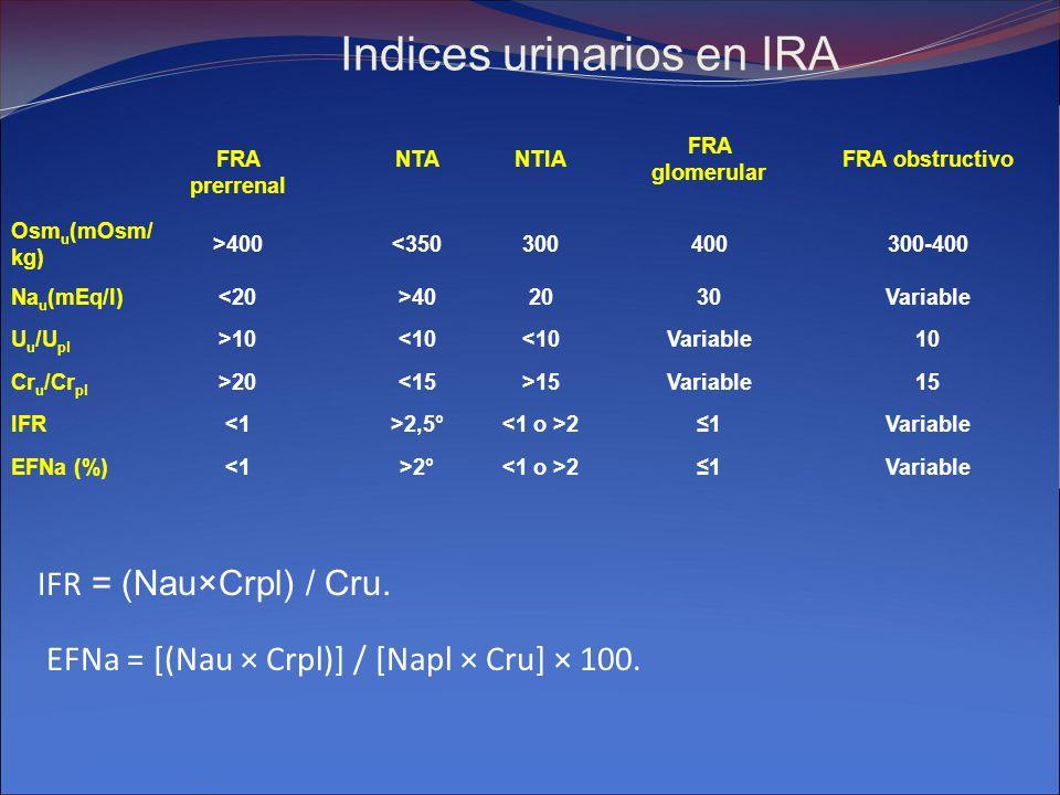 Indices urinarios en IRA