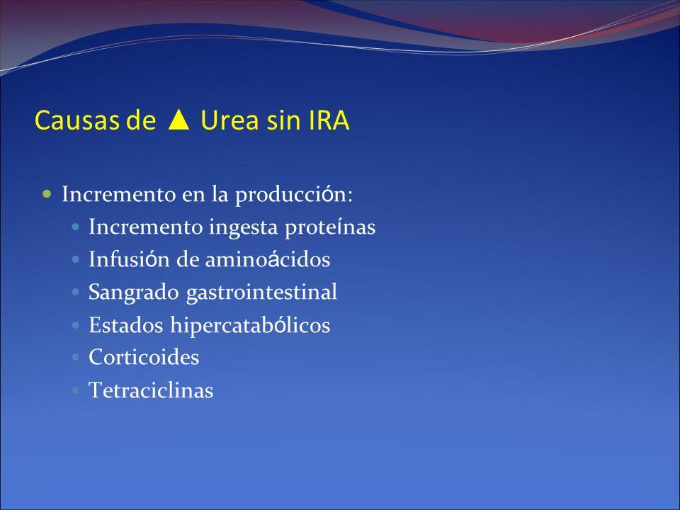 Causas de ▲ Urea sin IRA Incremento en la producción: