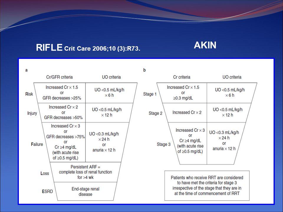 AKIN RIFLE Crit Care 2006;10 (3):R73.