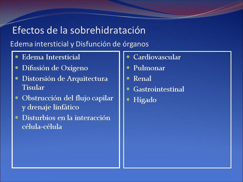 Efectos de la sobrehidratación