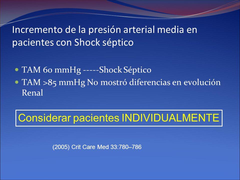 Incremento de la presión arterial media en pacientes con Shock séptico