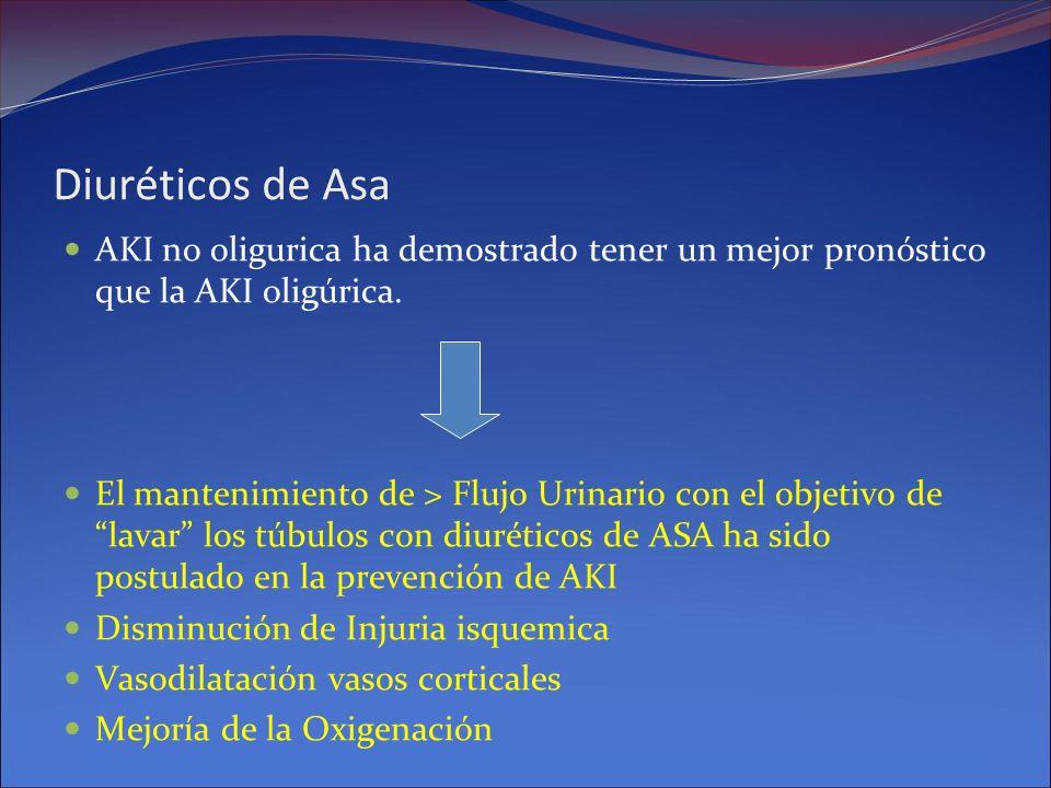 Diuréticos de Asa AKI no oligurica ha demostrado tener un mejor pronóstico que la AKI oligúrica.