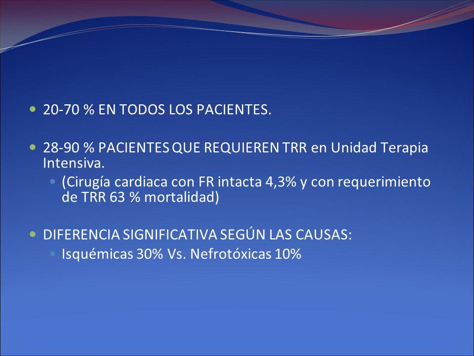 20-70 % EN TODOS LOS PACIENTES.