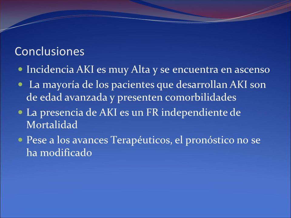 Conclusiones Incidencia AKI es muy Alta y se encuentra en ascenso