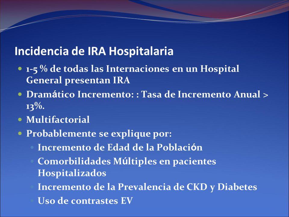 Incidencia de IRA Hospitalaria
