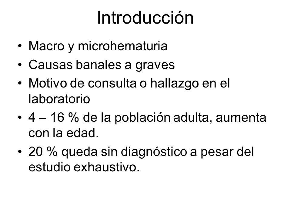 Introducción Macro y microhematuria Causas banales a graves
