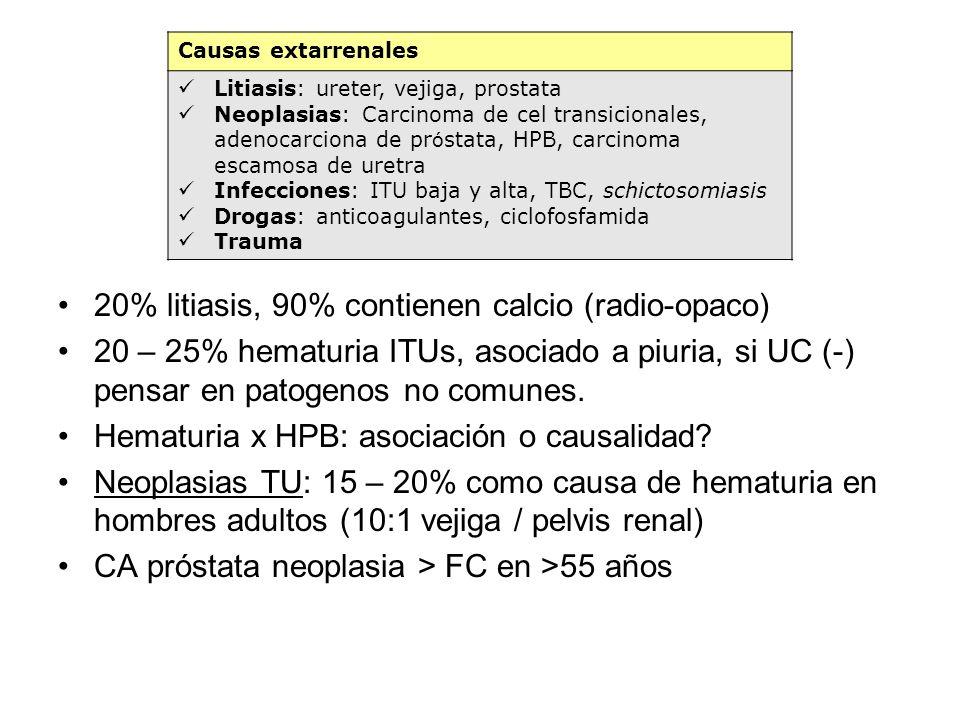 20% litiasis, 90% contienen calcio (radio-opaco)