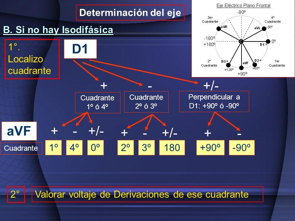 Perpendicular a D1: +90º ó -90º