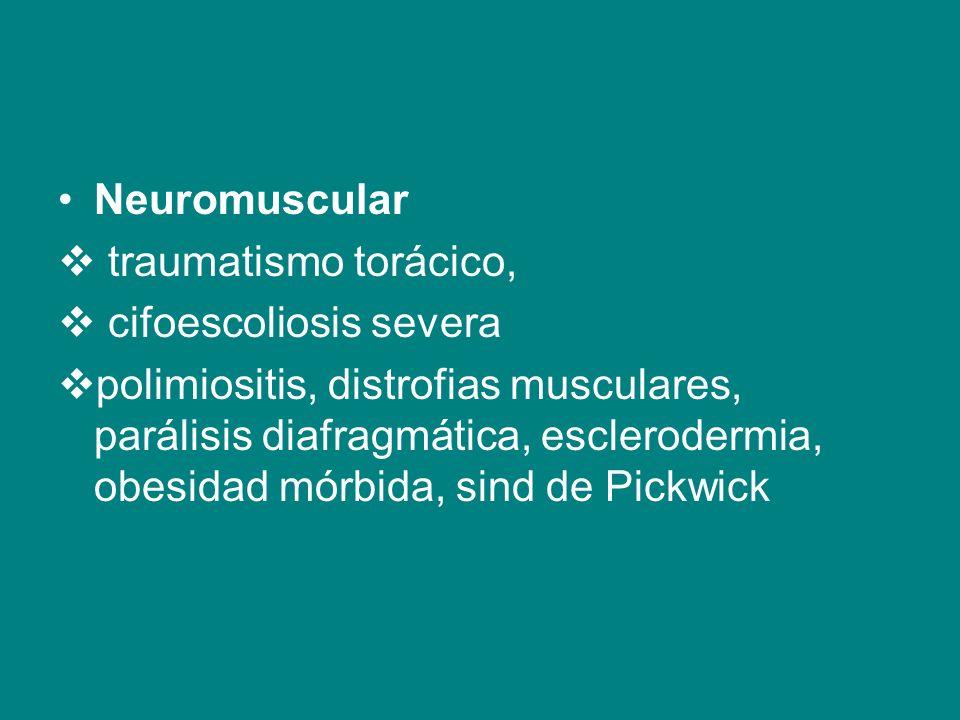 Neuromuscular traumatismo torácico, cifoescoliosis severa.