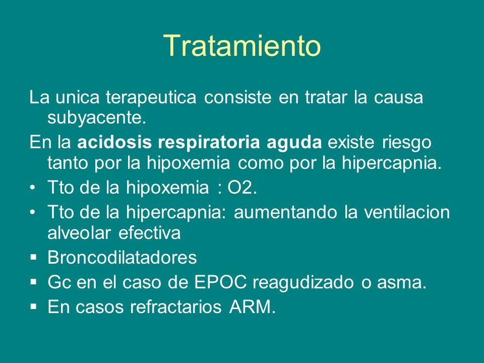 Tratamiento La unica terapeutica consiste en tratar la causa subyacente.