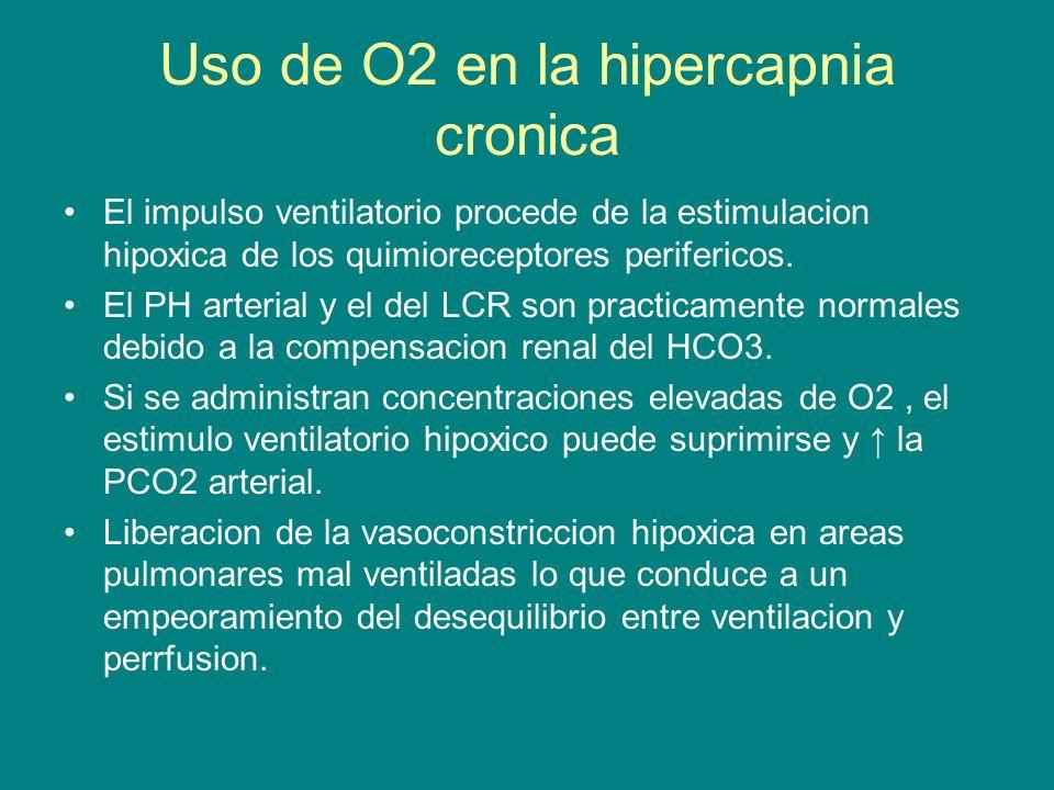 Uso de O2 en la hipercapnia cronica