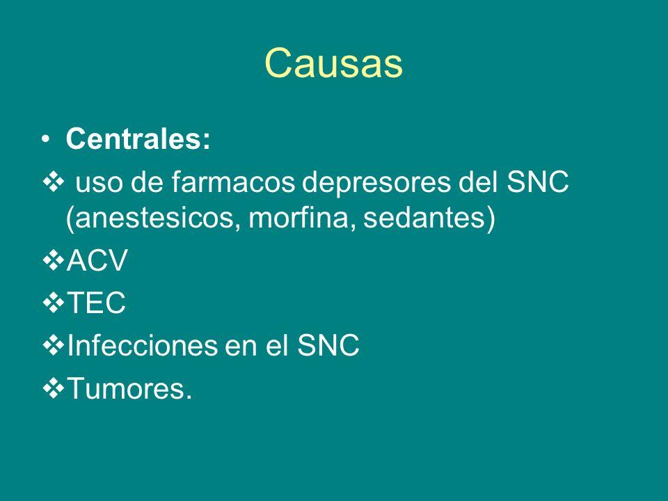 Causas Centrales: uso de farmacos depresores del SNC (anestesicos, morfina, sedantes) ACV. TEC. Infecciones en el SNC.