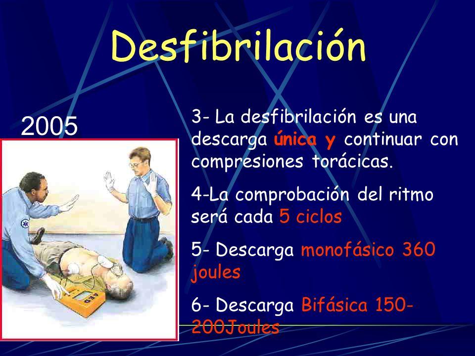 Desfibrilación3- La desfibrilación es una descarga única y continuar con compresiones torácicas. 4-La comprobación del ritmo será cada 5 ciclos.
